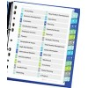 Avery Readyindex A-Z Dividers PP A4 EA